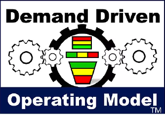 Demand Driven Operationeel Model